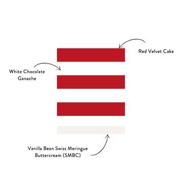 Red Velvet Cake - Just Cakes Bakeshop